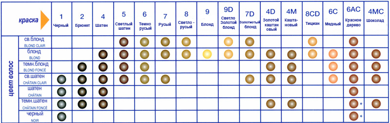 Таблица по подбору цвета